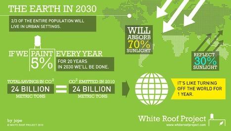 Painting roofs white could save a year's worth of emissions | green infographics | Scoop.it