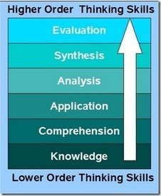 Educational Technology and Mobile Learning: Bloom's Taxonomy: The 21st Century Version | Professional development of Librarians | Scoop.it