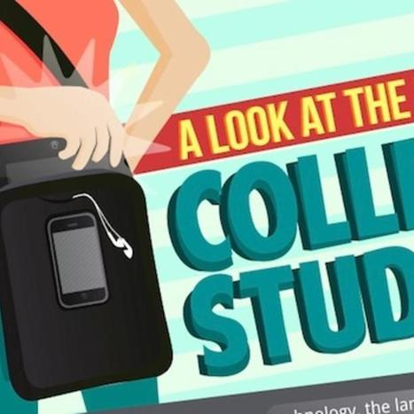 How Tech Is Changing College Life [INFOGRAPHIC] | IUP - Ed Tech Goodies | Scoop.it