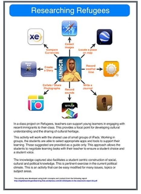 10+ iPad Apps to Extend Students Learning ~ Educational Technology and Mobile Learning | Teaching | Scoop.it
