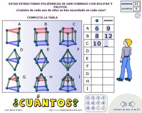didactmaticprimaria: Regularidades en matemáticas. Patrones | RECURSOS MATEMÁTICAS | Scoop.it