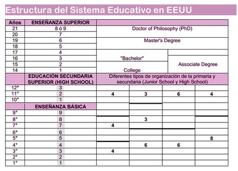 #iPad: 48 aplicaciones educativas ~ Proyecto #EdTech | Uso inteligente de las herramientas TIC | Scoop.it