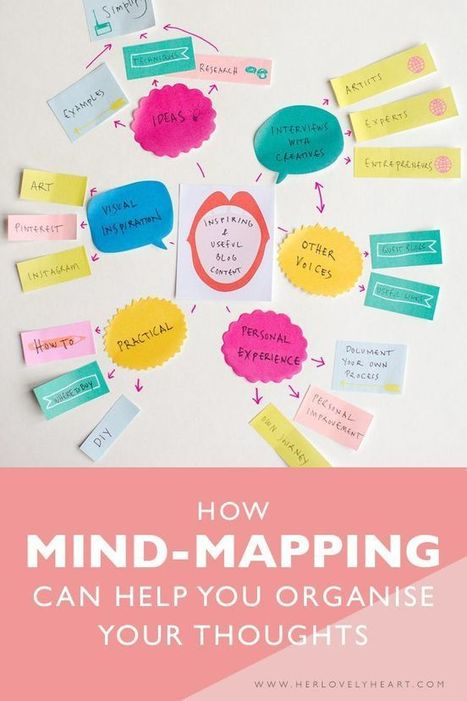 How mind-mapping can help you organise your thoughts | Cartes mentales, cartes heuristiques | Scoop.it