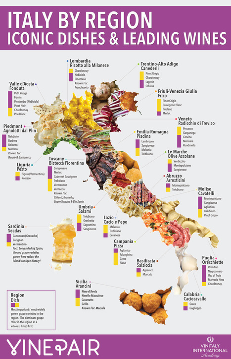 Le Marche on an infographic Map: The Wine And Food Of Italy | Wines and People | Scoop.it