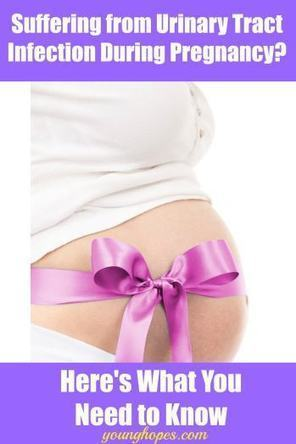 Effective Treatment For Urinary Tract Infection during Pregnancy • | Beauty Care for Women | Scoop.it