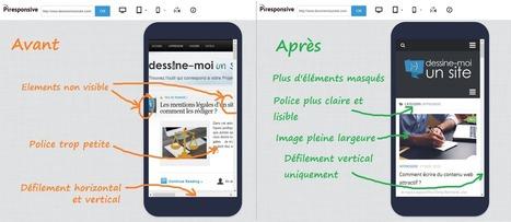 Changement de Design pour Site Mobile-Friendly | Webdesign, Créativité | Scoop.it