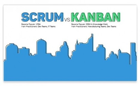 Kanban vs Scrum Infographic | Kanbanize Blog | Innovatus | Scoop.it