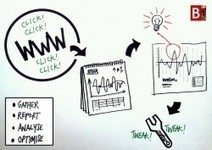 Tout savoir sur le #webmarketing | Etourisme & outils | Scoop.it