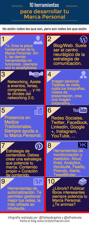 10 herramientas para desarrollar tu Marca Personal #infografia #infographic #marketing | Tips & Tools | Scoop.it