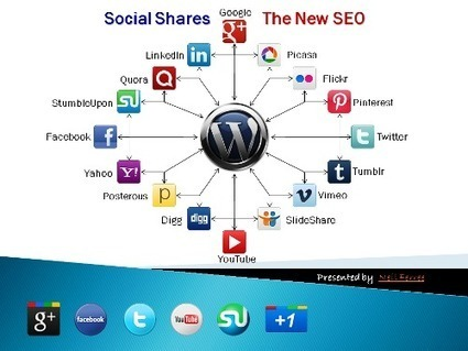 Social Shares is the New SEO | Digital Advertising | Scoop.it