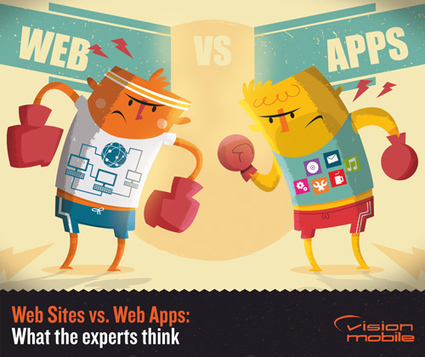 Web Sites vs. Web Apps: What the experts think - VisionMobile | Mobile + Cloud | Scoop.it