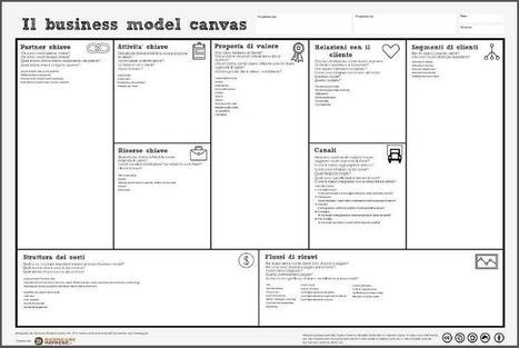 Il business model canvas | Web Marketing Fan | Scoop.it