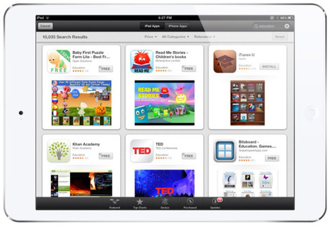 How To Be A Terrible iPad Teacher | AC Library News | Scoop.it
