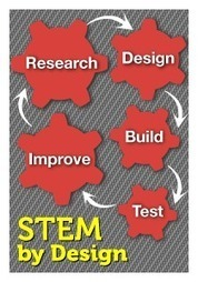 How to Energize a Weak STEM Lesson | Teaching with Technology | Scoop.it