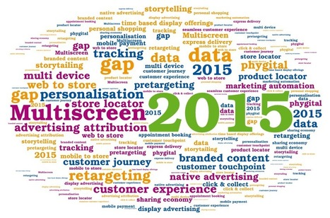 2015 #Digital #Marketing Trends | Social Media | Scoop.it