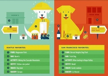 Infographic: San Franciscans Name Their Dogs After Booze - Curbed SF | A Community of Dog | Scoop.it