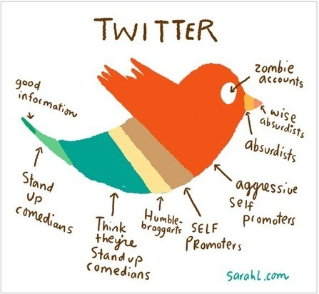 Are You Trying Too Hard To Be Hilarious On Twitter? - AllTwitter   Digital-News on Scoop.it today   Scoop.it