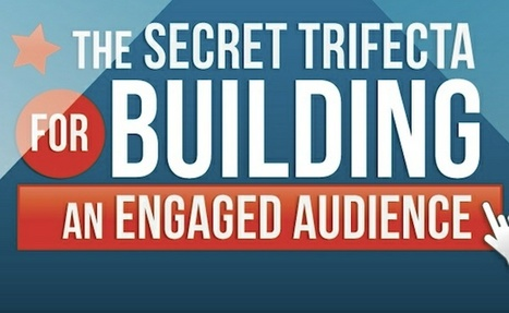 How to Build -- and Keep -- an Engaged Audience [INFOGRAPHIC] | Content Marketing News | Scoop.it
