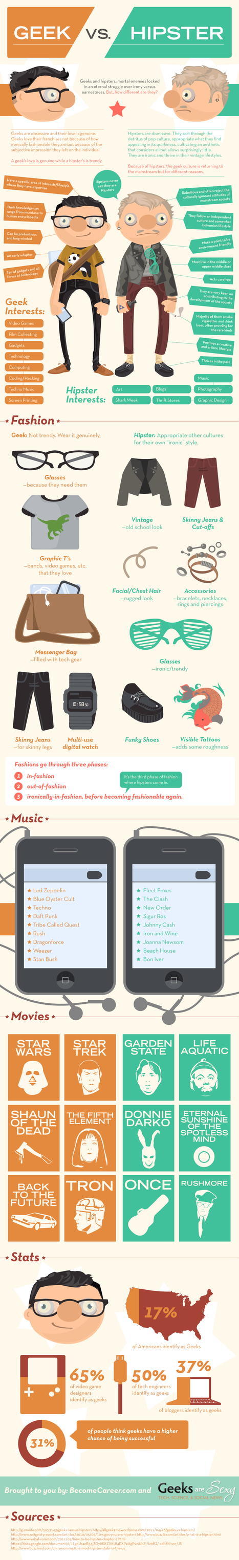 Geeks vs. Hipsters [Infographic] | The Awkwardly Twisted | Scoop.it