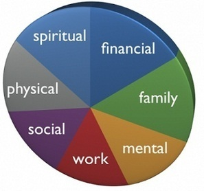 Personal Success Requires Balance | A New Paradigm of Development | Scoop.it