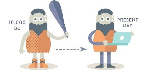 Headspace | Mindfulness... Mindful or Mind full? | Scoop.it