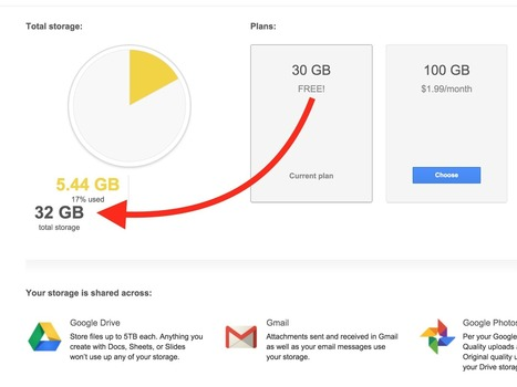 Google will give you 2GB of free cloud storage today — if you complete this simple checklist | Internet Presence | Scoop.it