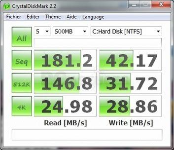Tester les performances de son disque dur ou de sa clé USB | netnavig | Scoop.it