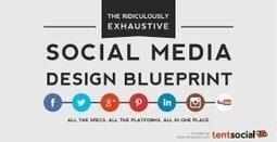 Conseils pour des images aux bonnes dimensions sur les réseaux sociaux | réseaux sociaux | Scoop.it