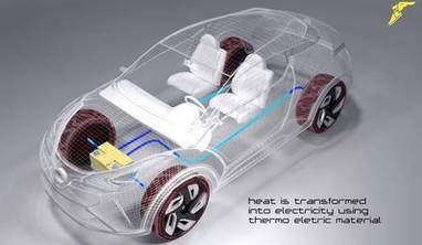 Un pneu pour recharger la batterie de sa voiture électrique ? | Ressources pour la Technologie au College | Scoop.it