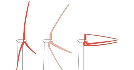 Folding offshore wind turbines could power 10,000 US homes | Heron | Scoop.it