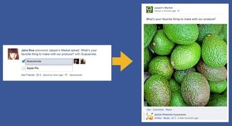 Les Annonces Facebook Evoluent | Actua web marketing | Scoop.it
