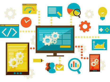 Mobile App Testing Strategy in Dallas | Mobile App Development & Testing Company | Scoop.it