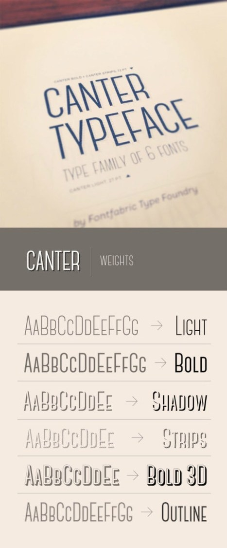 20 Best Free Fonts of 2014 | Graphisme | Scoop.it
