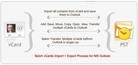 vCard Converter Tool | vCard Import Export For Microsoft Outlook | Scoop.it