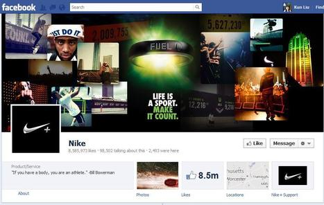 How Nike uses Facebook, Twitter, Pinterest and Google+ | Marketing coach2u | Scoop.it