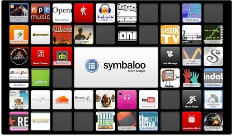 11 Ways to use Symbaloo in the Classroom | Kindergarten | Scoop.it