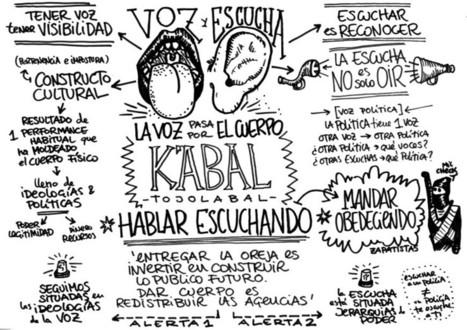 Las ideologías de la voz   pikara magazine   Technocare   Tecnocuidado   Scoop.it