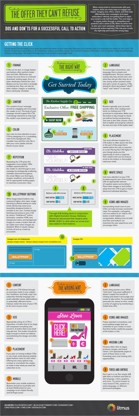 Everything You Need To Know About The Perfect Call to Action [Infographic] | MarketingHits | Scoop.it