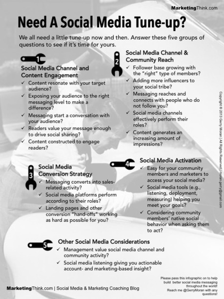 Do You Need A Social Media Tune-up? | Business 2 Community | Tune Up Norcross | Scoop.it