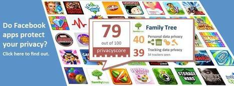 privacyscore analytics - your online privacy guide | Data privacy & security | Scoop.it
