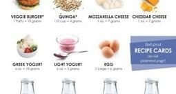Heart Healthy Foods Infographic   recherches psychologie cognitive   Scoop.it