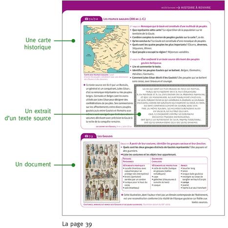 Accès Éditions : HISTOIRE À REVIVRE CE2 . | Le mot de la librairie canopé  Besançon | Scoop.it