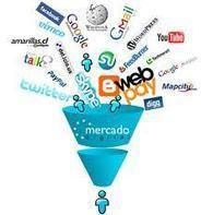 Claves para una estrategia de marketing digital exitosa | Easy Marketing | Scoop.it