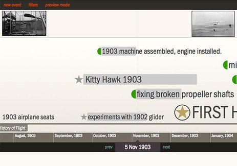 Timeglider: web-based timeline software | Primary history | Scoop.it