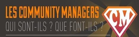 [Infographie] Mais qui se cache derrière le métier de community manager ? - FrenchWeb.fr | Armania Social Mania | Scoop.it