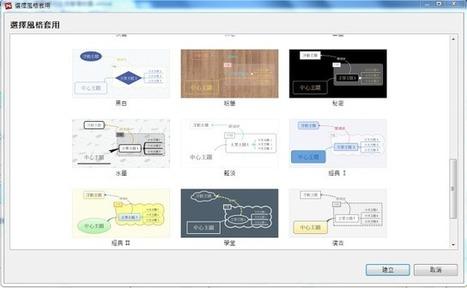 XMind 7 免費心智圖軟體新中文版,介面功能大改觀 - 電腦玩物   非營利組織資訊運用停聽看   Scoop.it