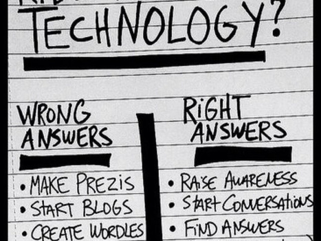 The Right & Wrong Way To Use Technology For Learning | School Libraries | Scoop.it