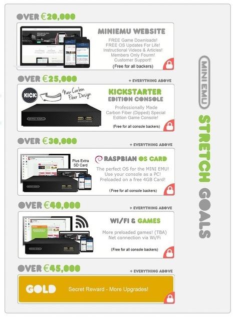 MINI EMU: All-in-One Retro Game Console (Raspberry Pi) | Raspberry Pi | Scoop.it