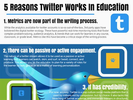 10 Reasons Twitter Works In Education | Education and Cultural Change | Scoop.it