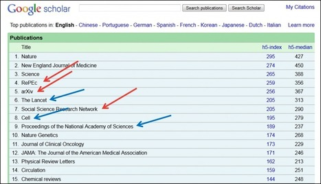 Google Scholar Metrics: A New Resource for Authors and librarians | The Information Professional | Scoop.it